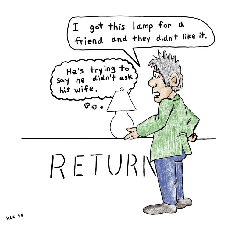 Returns 2